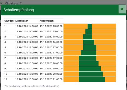 schaltempfehlung_dr.png