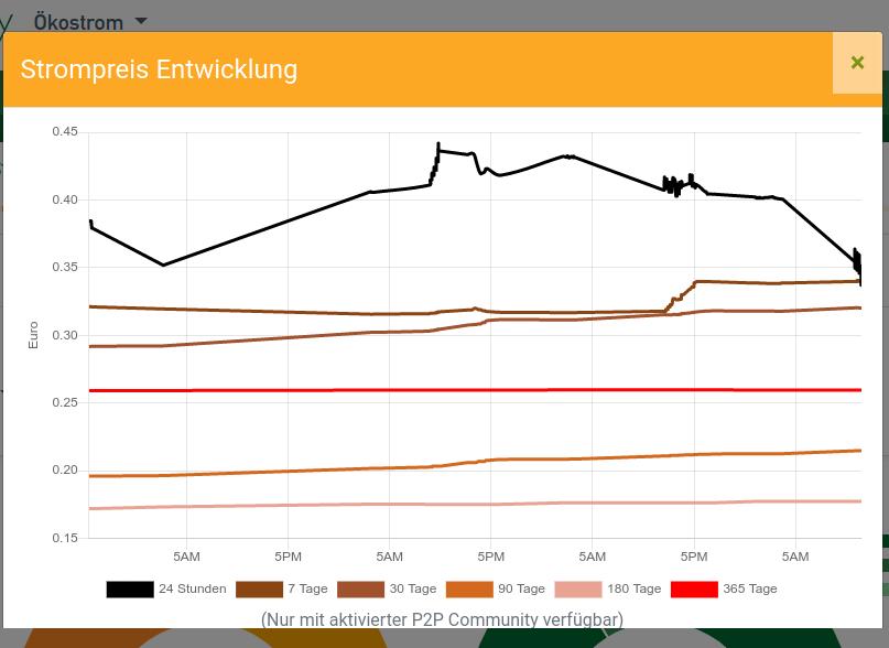 strompreis_entwicklung.png